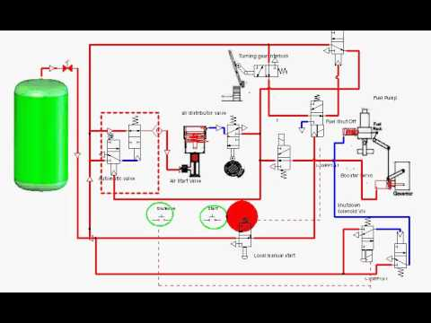 engine starting systems diagrams marine enginie air    starting       system    youtube  marine enginie air    starting       system    youtube
