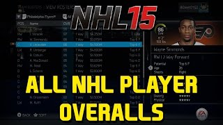 NHL 15 ALL NHL PLAYER OVERALLS & POTENTIALS(Thanks for 4k Subs guys! Next Stop? 5k! Remember to leave a like, comment, favorite, and subscribe for more NHL content! Twitter: https://twitter.com/BOJoeKO ..., 2014-09-05T16:02:00.000Z)