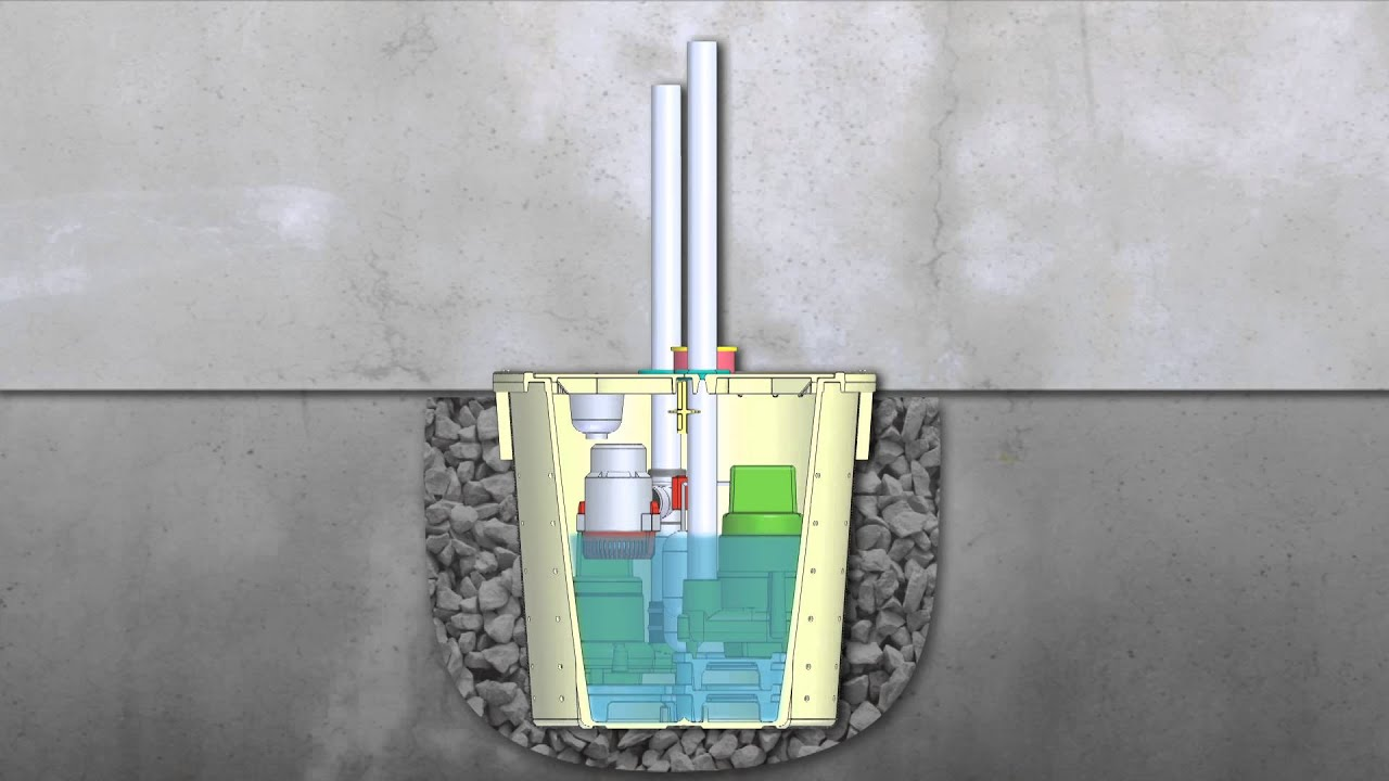 How To Stop A Basement From Flooding Best Basement - Basement keeps flooding