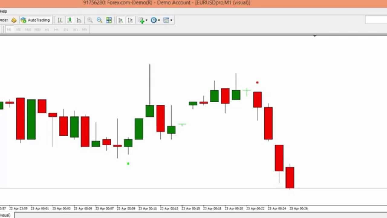 Methods of binary options trading demo account without deposit