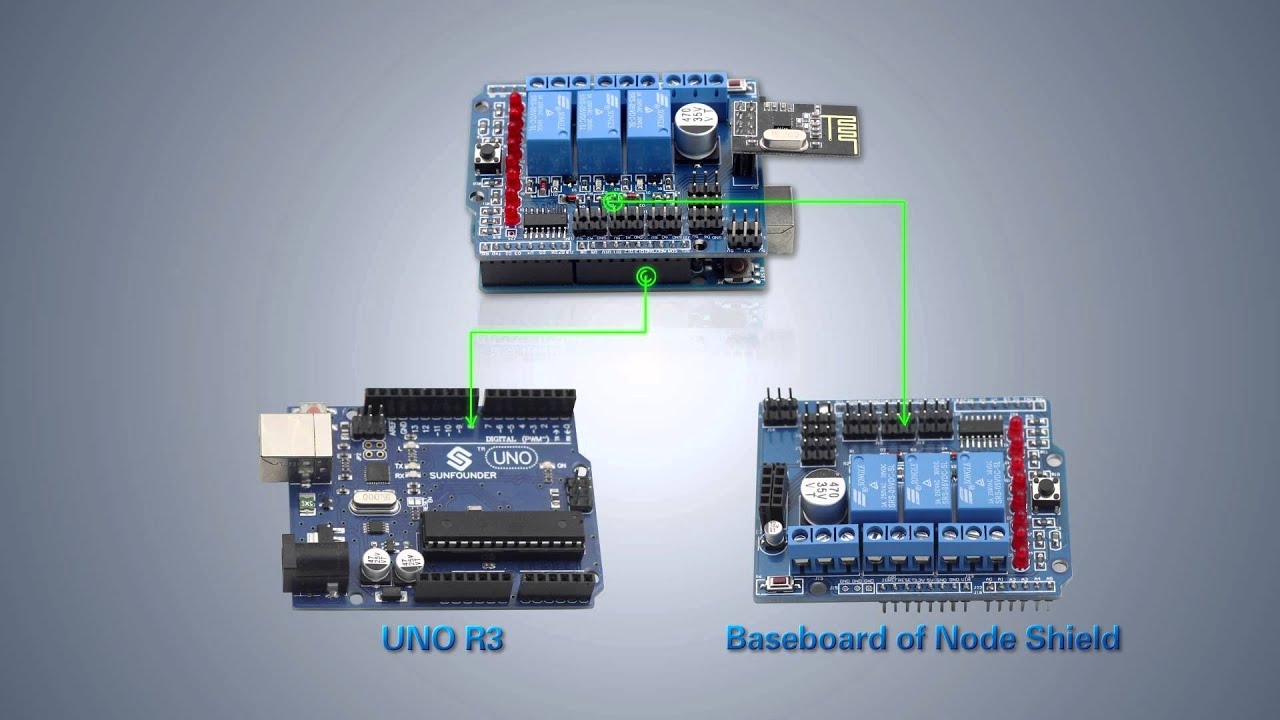 Iot shield for arduino internet things information