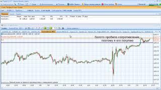 iTrader 8: прибыль 270 000 рублей за день