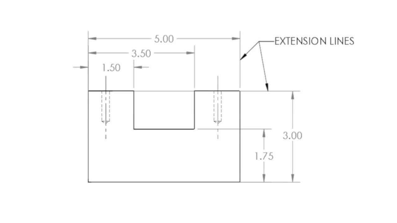 what is a extension line