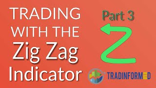 How to Create a Profitable Trading Strategy with the Zig Zag Indicator
