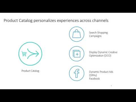 Data Feed Driven Advertising - Ad Personalization Across Channels (Search, Display, Social)