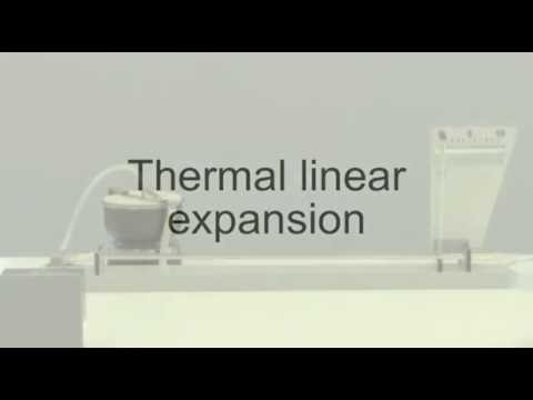 Thermal linear expansion youtube for Thermal watches