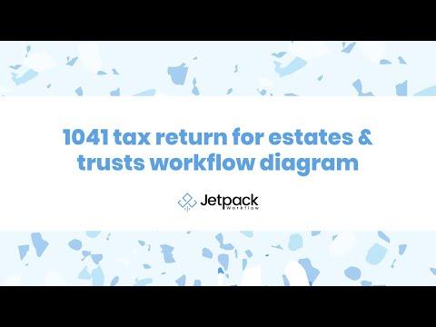 """1041 Tax Return for Estates & Trusts Workflow Diagram"" by @JetpackWorkflow"