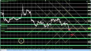 EUR/USD @50  PIPS/DAY