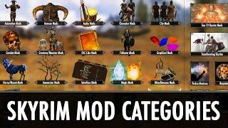 Skyrim Mod Categories thumbnail