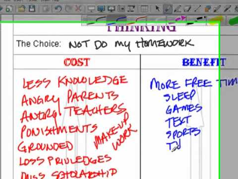 Cost Benefit Analysis - Youtube