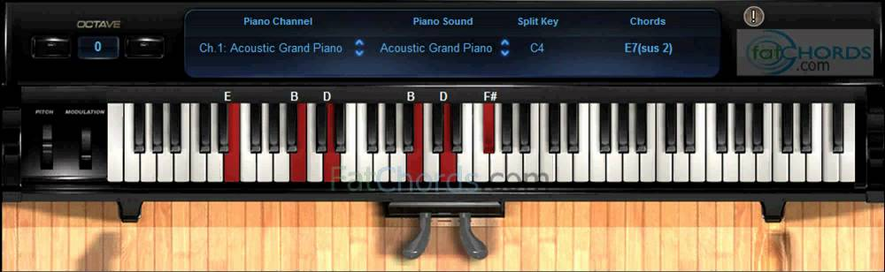 Fat Chords 56 Piano Progression Voicings Phat Neo Soul Jazz