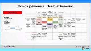 видео Семантическая модель Entity-Relationship (Сущность-Связь)