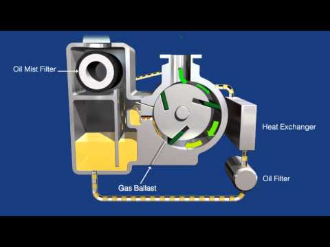 Edwards Es Pump Animation Youtube