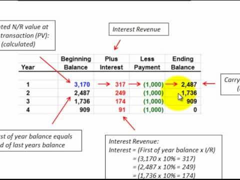 Loan Amortization (Regular Payments Received) Accounting Calculations & Journal Entries - YouTube