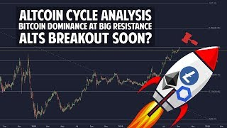 Altcoin Cycle Analysis - BTC.D At Important Resistance - Alts Close To A Breakout?