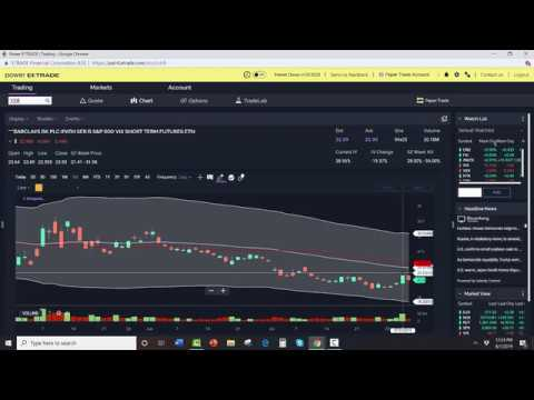 [SITREP] Fed Confusion & How We Can Profit, Weekly Options Brief Mon @ 1 PM