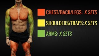 How Many Sets Are Needed to Maximize Muscle Growth? (Ft. Brad Schoenfeld) thumbnail