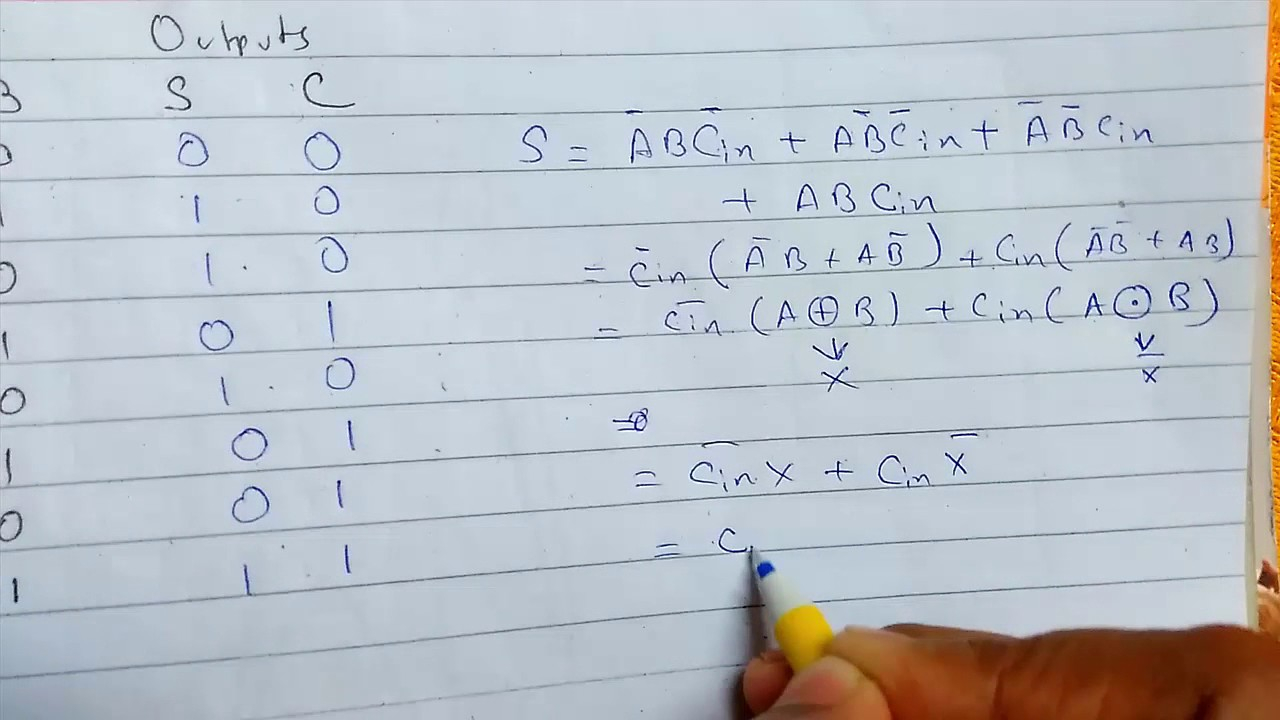 hight resolution of full adder truth table logical expression circuit