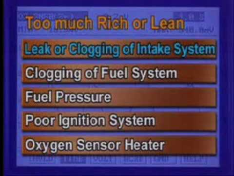 Sensor de Oxigeno - YouTube