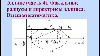 эллипс (часть 4). Фокальные радиусы и директрисы эллипса. Высшая математика