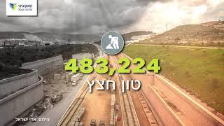 שיכון ובינוי סולל בונה - פרויקט מסילות