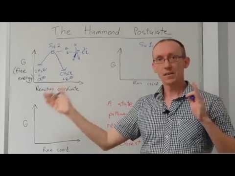 Hammond Postulate - A tool for reaction mechanisms