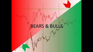 Hindi: Bears & Bulls 9 Apr 2021 (Long Duration Bonds Rallying on RBI's Liquidity Push)