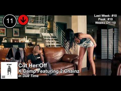 Top 25  Billboard Rap Songs  Week of June 7, 2014