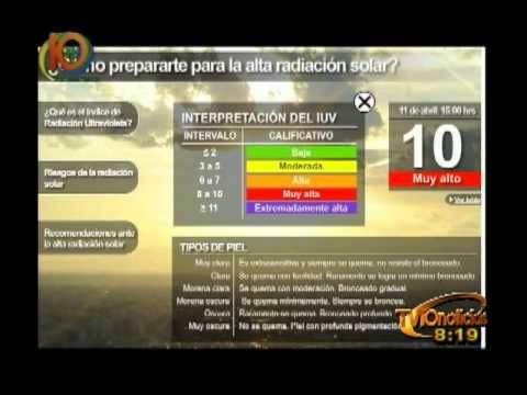 Sección Nuestra BIOSFERA: Radiación Solar