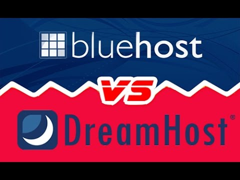 How To Upload / Install New WordPress Themes - Bluehost or Dreamhost