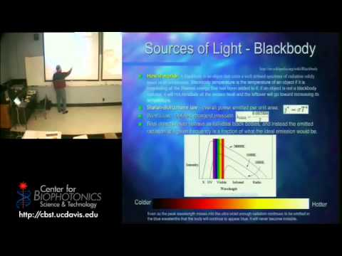Light Sources and Interaction with Matter