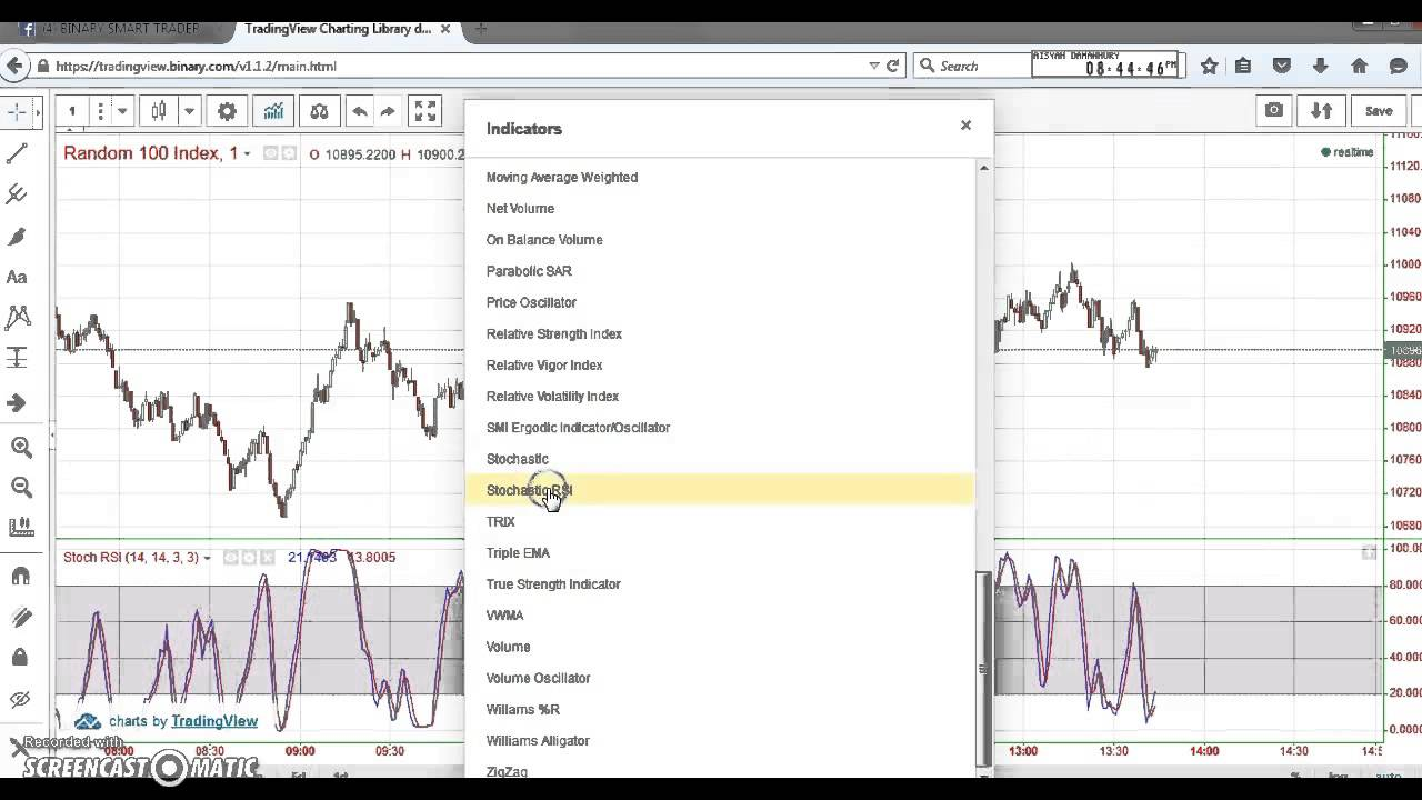 video cara menambahkan indicator trading di iq option