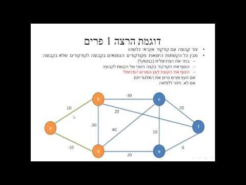 האלגוריתם של פרים הסבר בעברית - Prim Algorithm Hebrew