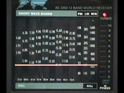 MW-band and shortwave radiostations no 1