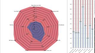 radar chart 31 dec 2014 convert appletv