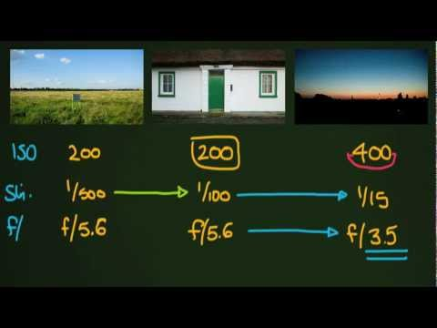 The Simple Math of Correct Exposure