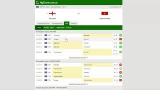 Англия Черногория Прогноз и обзор матч на футбол 14 ноября 2019 Чемпионат Европы