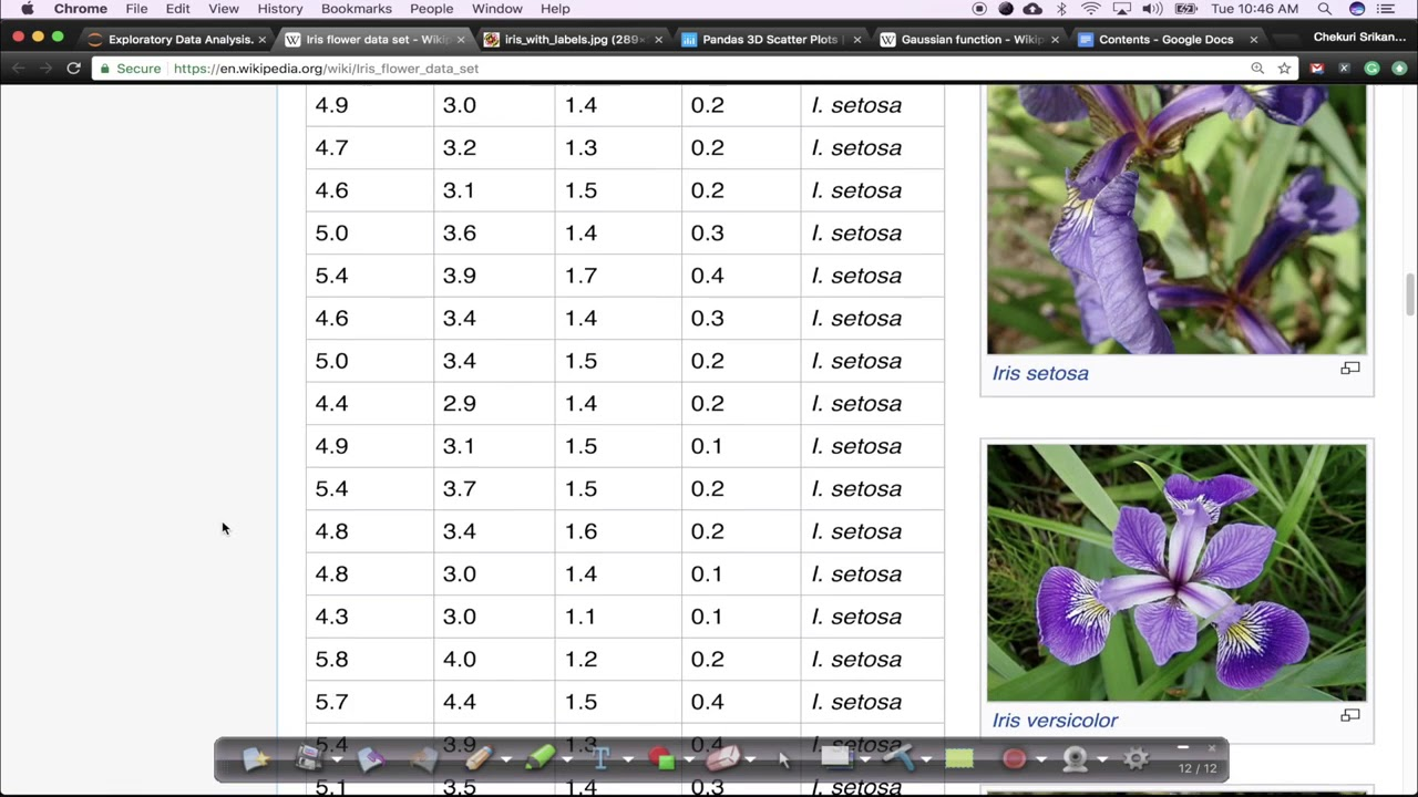 Exploratory data analysis 01 simple plotting tools iris dataset exploratory data analysis 01 simple plotting tools iris dataset eda ai experiments izmirmasajfo