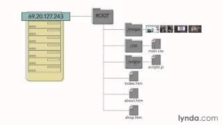 1 09  Основы веб сервера