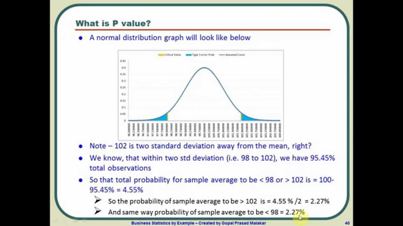 How to calculate P Value for 1 and 2 Tail cases using Excel? - YouTube