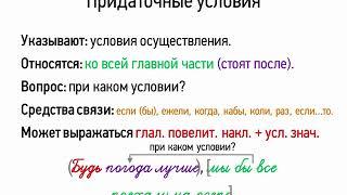 Придаточные условия (9 класс, видеоурок-презентация)