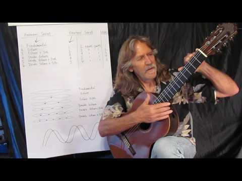 How To Tune the Classical Guitar-A Comprehensive Approach-Part 1