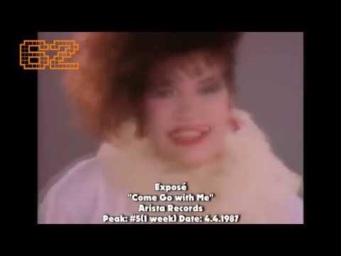 1987 Billboard YearEnd Hot 100 Singles