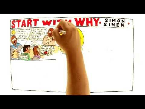 Video Review for Start With Why by Simon Sinek