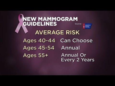 Poliklinika Harni - Američko društvo za rak preporučuje godišnje mamografije od 45. godine života