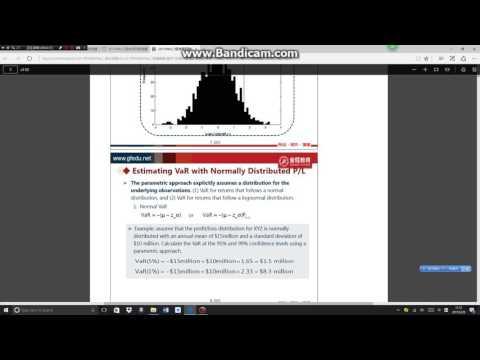 3. VAR, ES, Coherent Risk Measure (1)