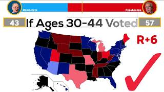 The 2018 Senate Elections if Certain Demographic Groups Voted