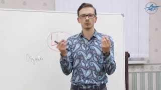 № 2 Подготовка выступления: планирование целей (спичрайтинг)