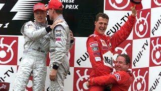 Шумахер выигрывает титул с Феррари. Сузука - 2000