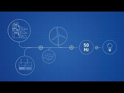 System inertia easily explained | Uniper